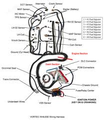5 3 engine wiring harness wiring diagram rows 5 3 engine wiring harness wiring diagram for you 5 3 engine wiring harness