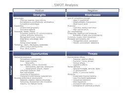 Jollibee Food Corporation Organizational Chart Swot And Tows Analysis Of Jollibee Essay Sample December
