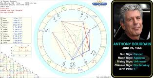 Anthony Bourdain Natal Chart Pin By Astroconnects On Famous Cancers Birth Chart Sun
