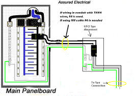wiring up a hot tub solidfonts wiring diagram gfci circuit nilza net