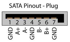 serial ata bus pin out sata sata pinout sata signal s sata power pinout