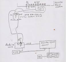 how to text yourself when your pc1550 home security system wiring diagram alarmtexterwiring