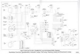 2002 harley davidson road king wiring diagram images harley cake needed wiring diagram for road king v twin forum harley