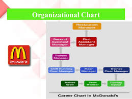 77 Clean Mcdonald Organisation Chart