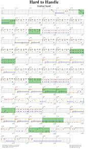 Guitar Hero Charts Guitar Hero Aerosmith Blank Charts