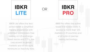 Interactive Brokers Chart Trader Interactive Brokers And Dough Offer Zero Commission Trades