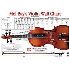 Mel Bay Violin Wall Chart