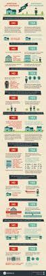 mortgage life vs individual life