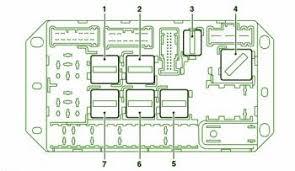 kadett fuse box diagram opel wiring diagrams online opel kadett fuse box diagram opel wiring diagrams online