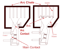 air circuit breaker air blast circuit breaker electrical4u air circuit breaker