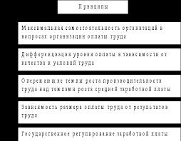 Реферат Принципы мотивации и стимулирования трудовой деятельности  Принципы мотивации и стимулирования трудовой деятельности персонала предприятия