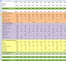 sample personal budget how to budget expenses