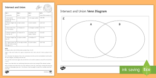 Union And Intersection Of Sets Venn Diagram Intersect And Union Venn Diagram Game Venn Diagrams Sets