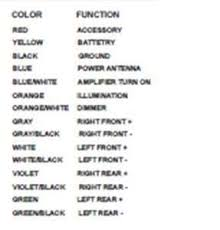 pioneer car stereo wiring color code diagrams wiring diagram jvc car stereo wiring color codes diagram maker
