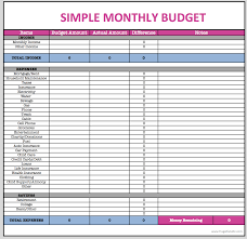 How To Make A Monthly Budget On Excel Monthly Budget Rome Fontanacountryinn Com