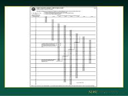 Bridge Law Chart North Dakota Truck Weight Education