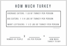 Turkey Thaw Time Chart How To Cook A Turkey The Gunny Sack