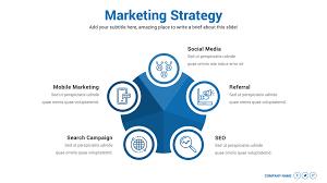 Sample Marketing Plan Powerpoint Marketing Plan Powerpoint Presentation Template