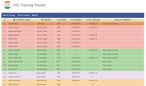 Tracker Training Ivao India International Virtual Aviation Organization