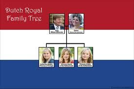 Princess Diana Ancestry Chart Royal Family Tree Charts Of 7 European Monarchies