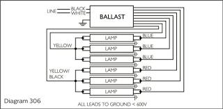 advance isb 0848 46 e 120v 277v fluorescent ballast there