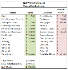 Asset Net Worth To Net Worth Magdalene Project Org