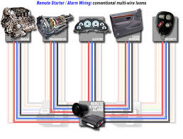 what is can bus remote starter alarm wiring conventional mutli wire looms