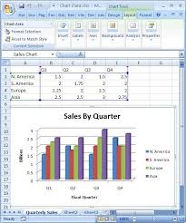 Embedded Chart In Excel Definition Mitchell Sp11tca 2 April 2011