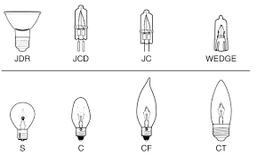 Wedge Bulb Size Chart Candle Light Bulbs For Chandeliers Thecaucusinfo Chandelier