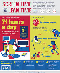 Screen Time Recommendations By Age Chart Infographics Screen Time Vs Lean Time Dnpao Cdc