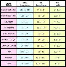 Baby Blanket Measurements Gitary Online