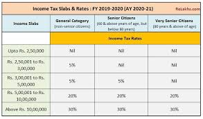 Tax Deduction Chart 2019 Income Tax Slab Rates For Fy 2019 20 Ay 2020 21 Budget
