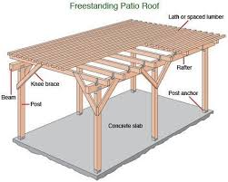 patio cover plans designs. Wonderful Cover Fabulous Patio Cover Design Plans Building Or Can Be  Covered With Any One For Designs