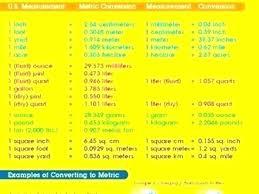 Inches To Metric Conversion Chart Metric Conversion Sheet Charleskalajian Com