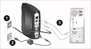 cable modem hook up diagram wiring diagram autovehicle long lines diagramscable modem hook up diagram 18