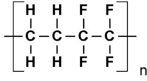 Chemical Resistance Of Fluoropolymers From Cole Parmer