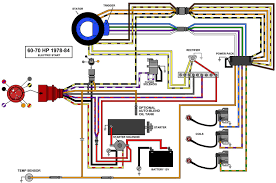 wiring tach from johnson controls page 1 iboats boating forums maxrules com graphics omc wir 4 3 cyl el jpg