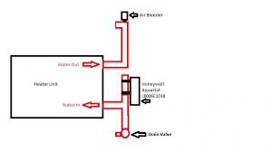 wiring reznor schematic rd200smp wiring automotive wiring diagrams garage heater wiring diagram nilza net