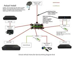directv wiring diagram swm directv image wiring replacing directv sling tv and ota help needed texags on directv wiring diagram swm