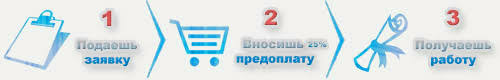 Дипломные работы в Волгограде на заказ курсовые решение контрольных Заказать курсовую дипломную работу купить контрольную реферат отчет Работаем со всеми