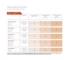 Disney Point Chart 2015 2017 Disney Vacation Club Point Charts Talkdisneytome
