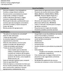 nursing future goals essay dissertation conclusion the best  college career goals essay examples