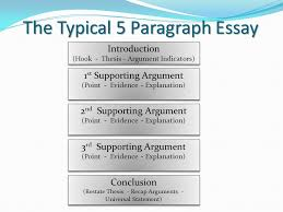 the persuasive essay eng ui eng ui ms frayne ms frayne ppt  2 the typical 5 paragraph essay introduction hook