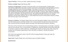 Cover Letter For Designer Gallery Cover Letter Ideas