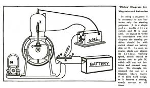 old marine engine coils Buzz Coil Wiring Diagram i think it is a generator that supplies voltage to the buzz coil funny they call it a magneto this literature is from a detroit operators manual Homemade Buzz Coil Ignition