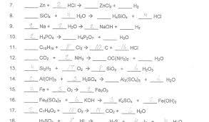 phet balancing chemical equations worksheet answers worksheet resume
