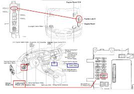 wiring into fuse box house diagram bakdesigns co throughout how to add a fuse to a car fuse box at Wiring Into A Fuse Box