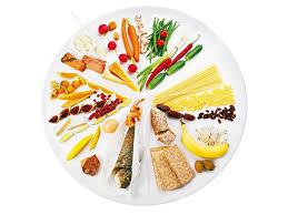 Was kann ich bei einer diät essen