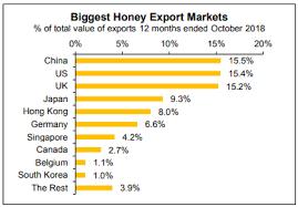 Manuka Honey Rating Chart Rodney Dickens Thinks He Spots A Bust About To Unfold In The