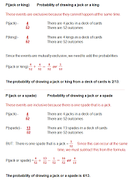 compound events with probability